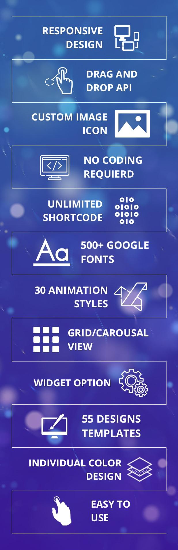 Detalhes do plug-in WordPress do Showcase de serviços